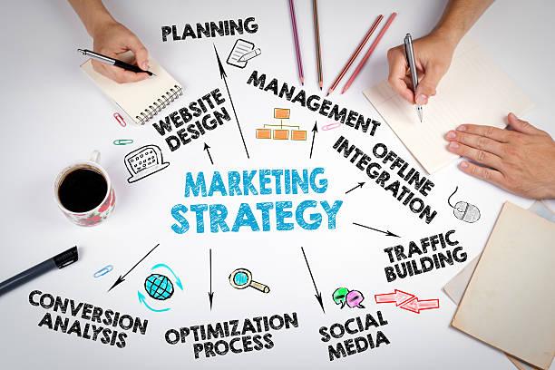 Курс Стратегический маркетинг для руководителей