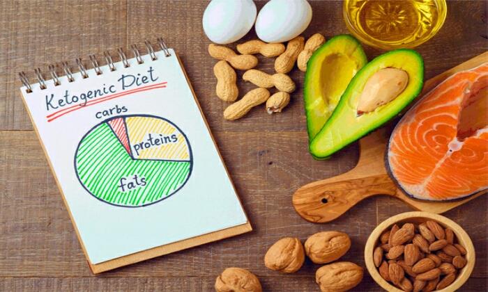 Курс Кето диета